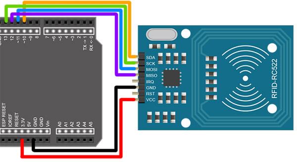 Webduino RFID