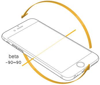 Webduino 手機陀螺儀